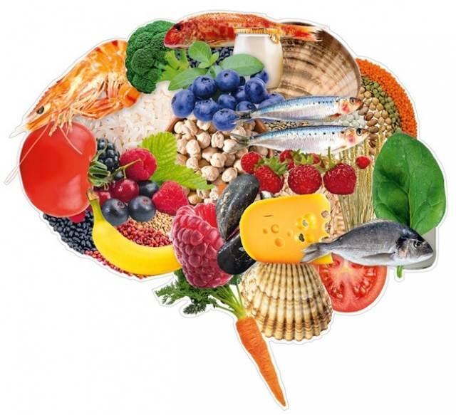 Resultado de imagem para atividade física alimentação e saúde mental